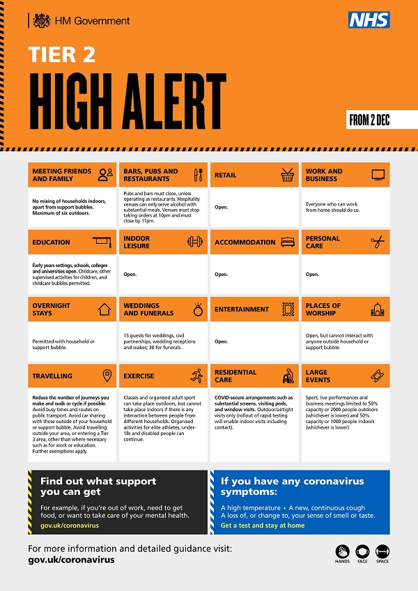 Tier 2 high alert